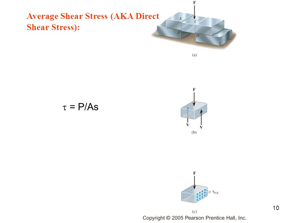 t = P/As Average Shear Stress (AKA Direct Shear Stress):
