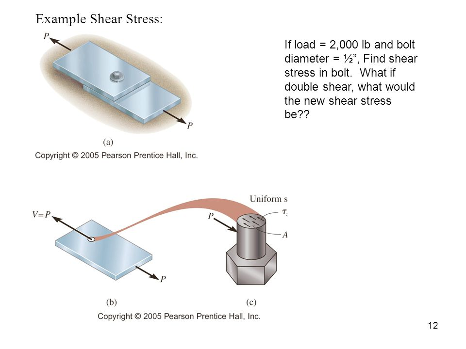 Example Shear Stress: