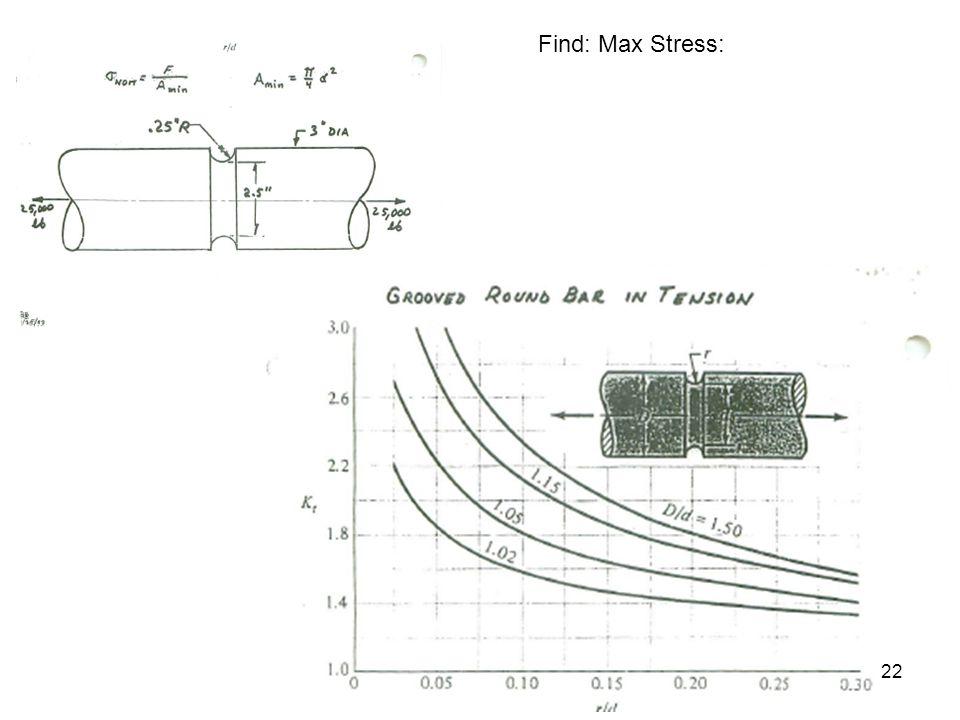 Find: Max Stress: