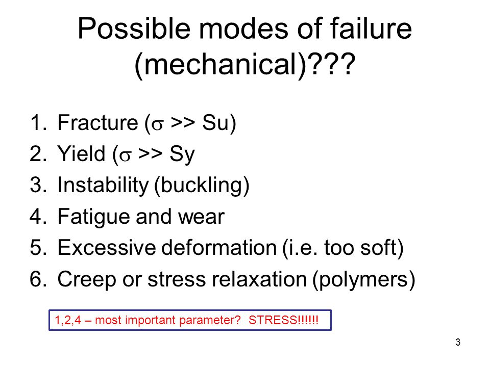 Possible modes of failure (mechanical)