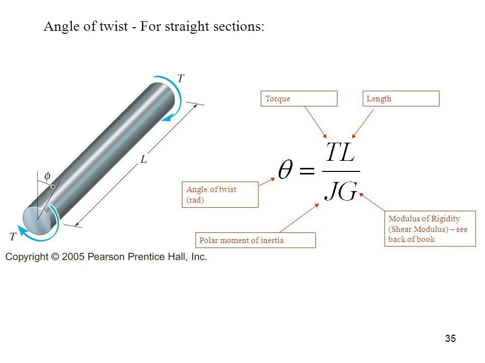 Angle of twist - For straight sections: