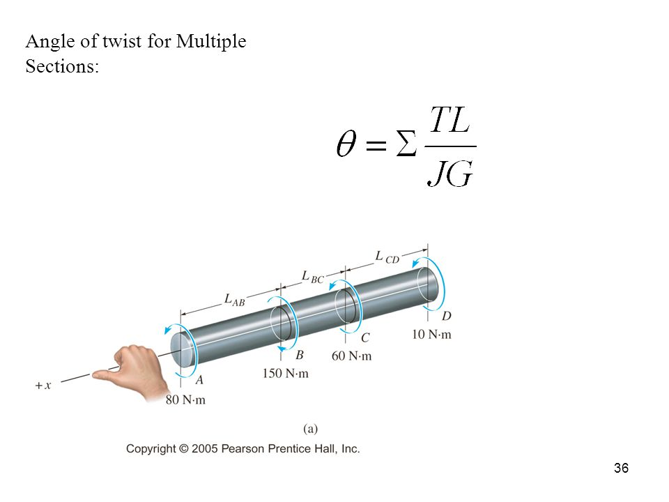 Angle of twist for Multiple Sections: