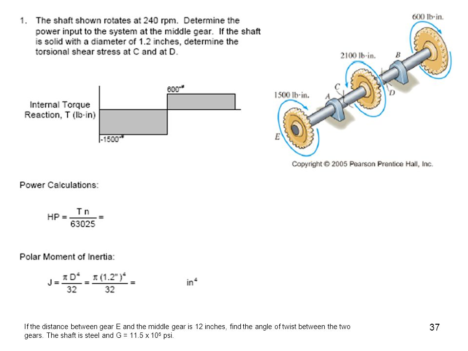 If the distance between gear E and the middle gear is 12 inches, find the angle of twist between the two