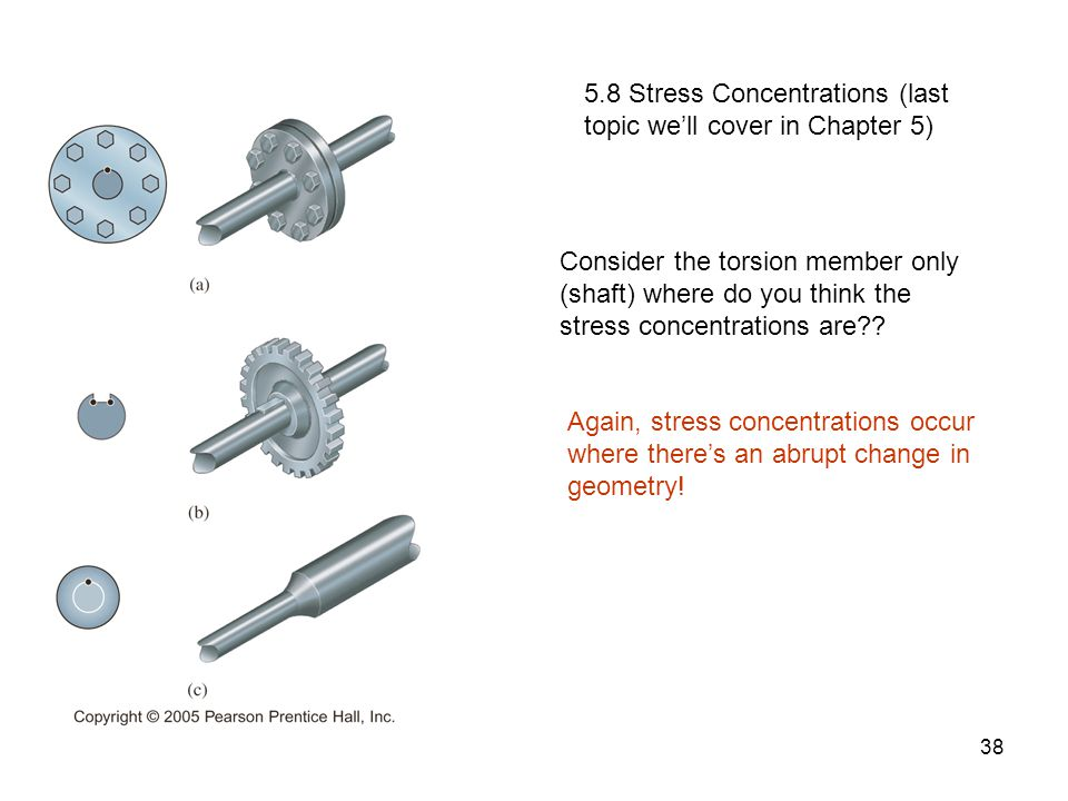 5.8 Stress Concentrations (last topic we'll cover in Chapter 5)