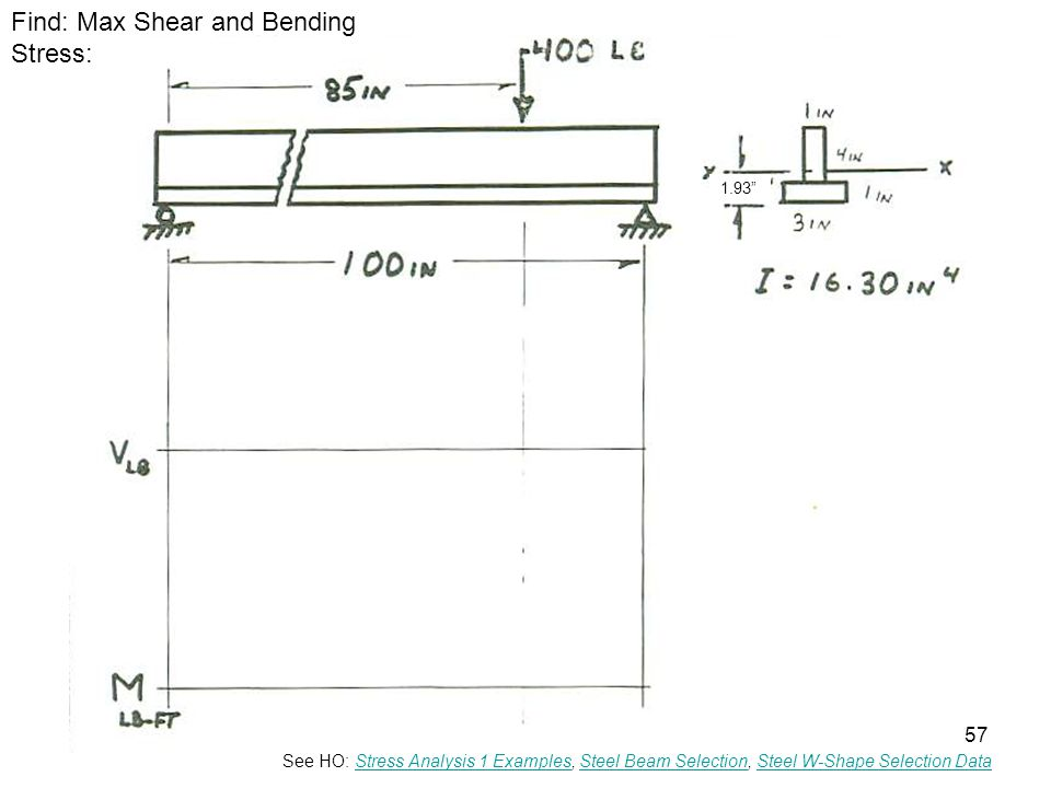 Find: Max Shear and Bending Stress: