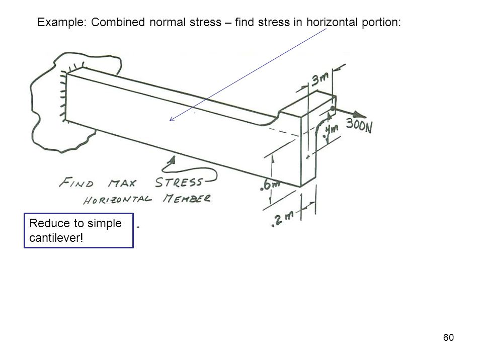 Example: Combined normal stress – find stress in horizontal portion: