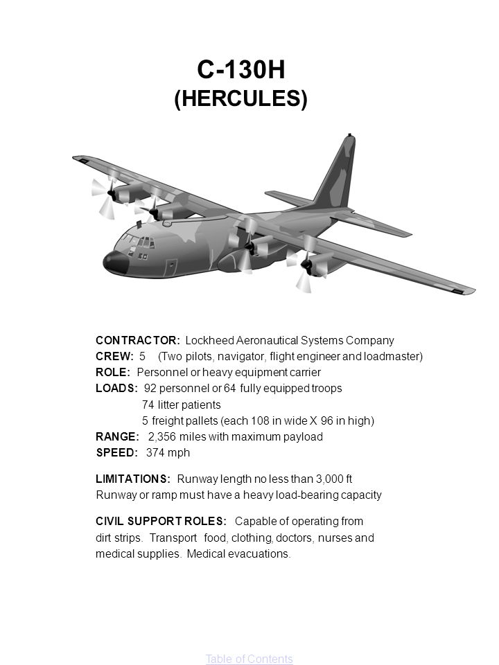 C-130H (HERCULES) CONTRACTOR: Lockheed Aeronautical Systems Company