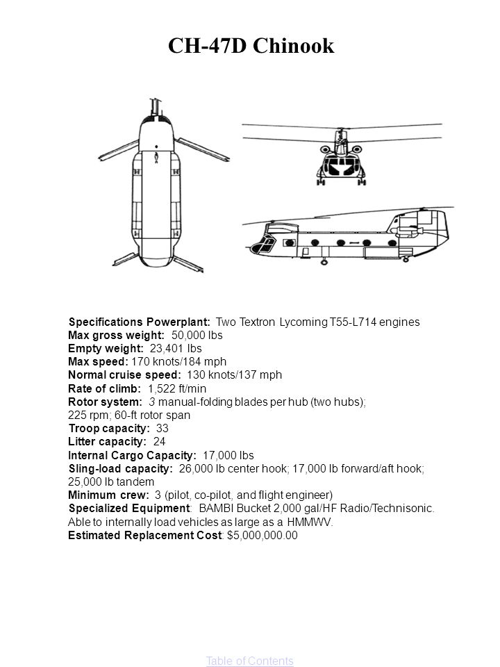 CH-47D Chinook Specifications Powerplant: Two Textron Lycoming T55-L714 engines Max gross weight: 50,000 lbs.