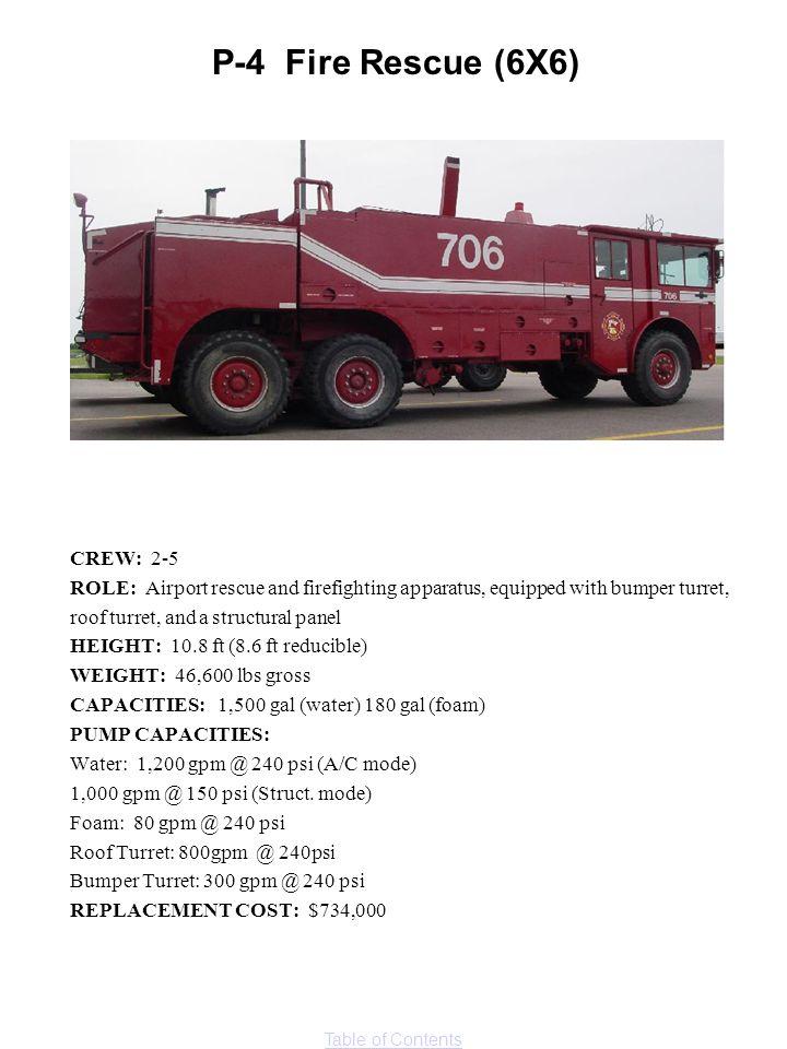 P-4 Fire Rescue (6X6) CREW: 2-5