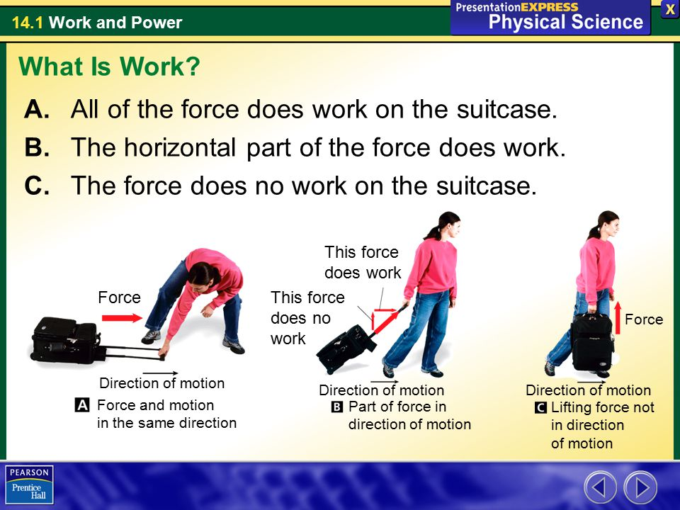 All of the force does work on the suitcase.