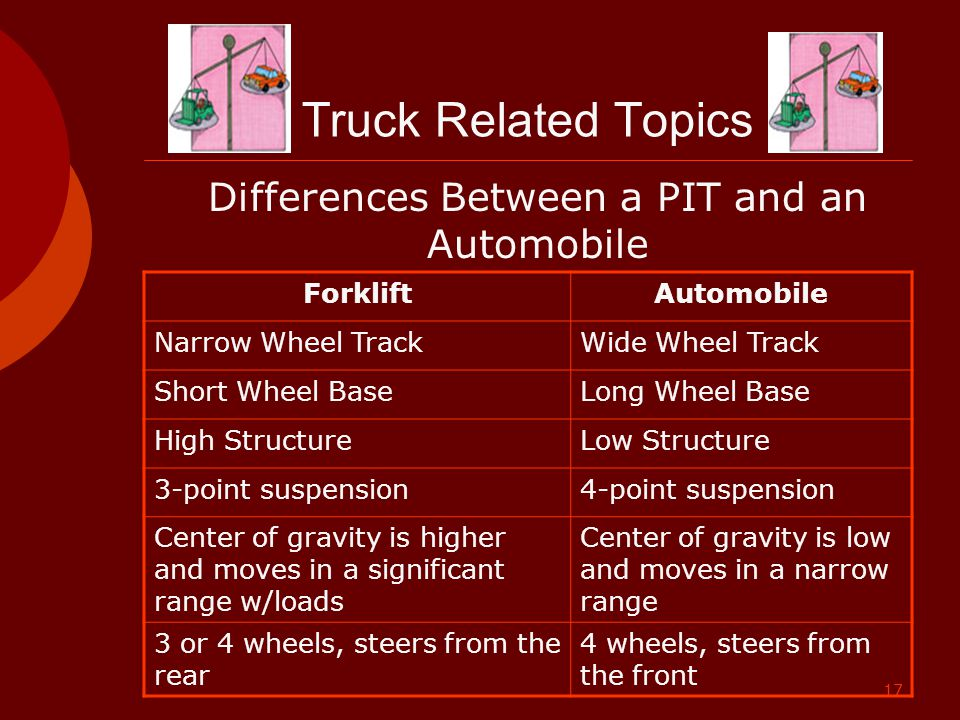 Differences Between a PIT and an Automobile