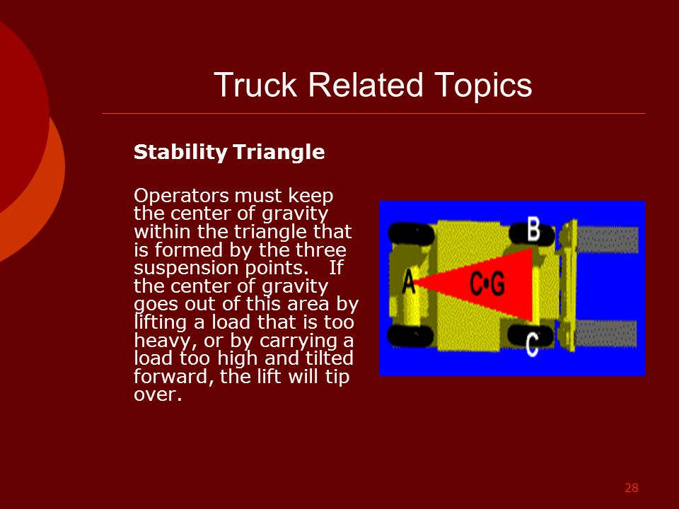 Truck Related Topics Stability Triangle