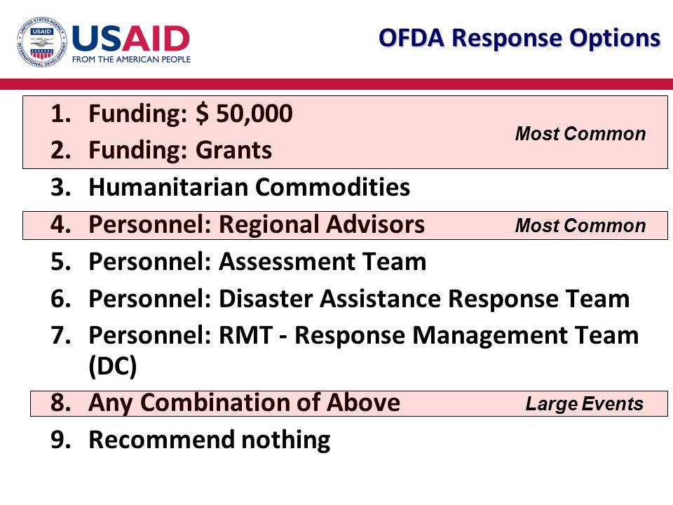 Humanitarian Commodities Personnel: Regional Advisors