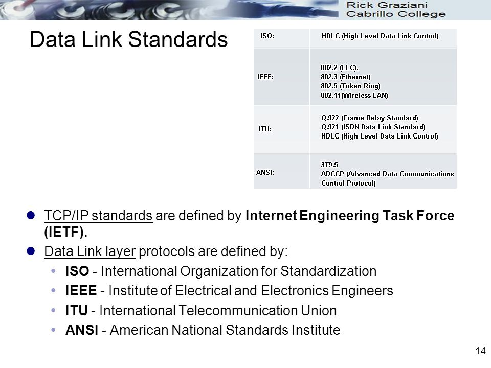 Data Link Standards TCP/IP standards are defined by Internet Engineering Task Force (IETF). Data Link layer protocols are defined by: