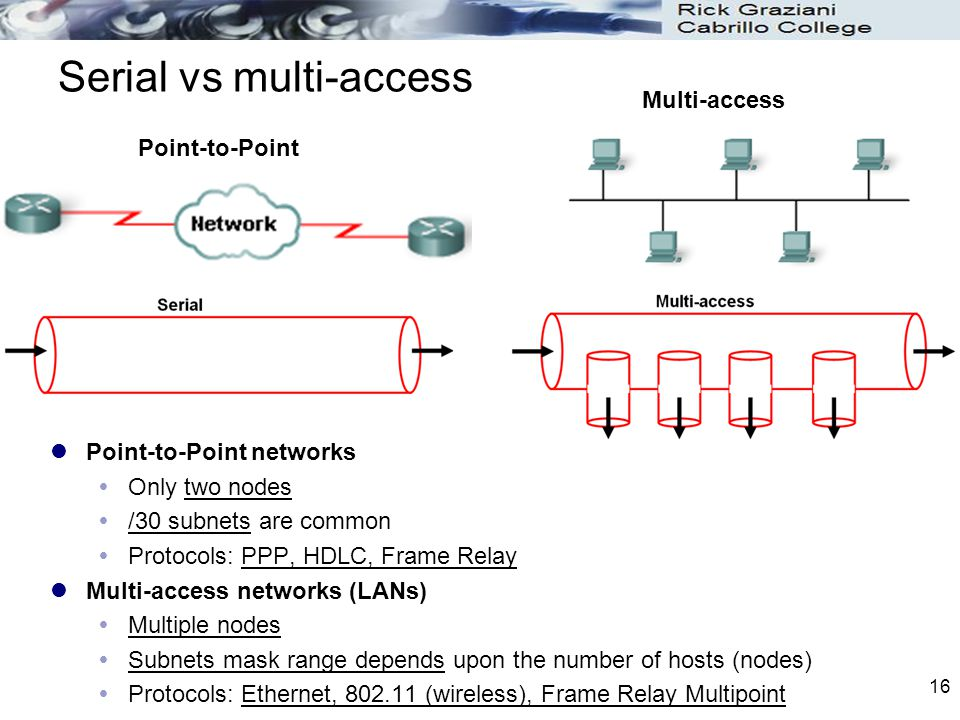 Serial vs multi-access