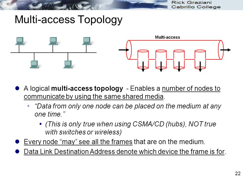 Multi-access Topology