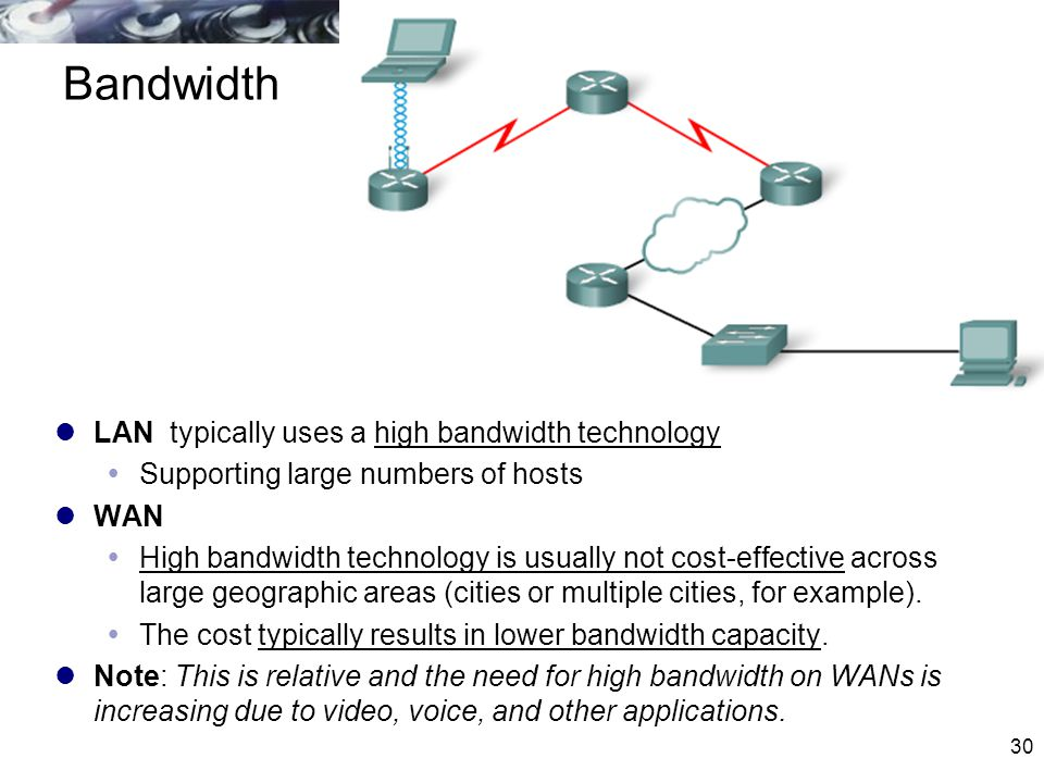Bandwidth LAN typically uses a high bandwidth technology