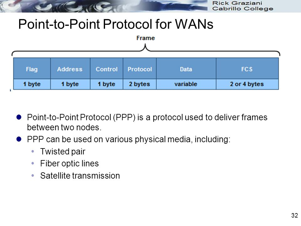 Point-to-Point Protocol for WANs