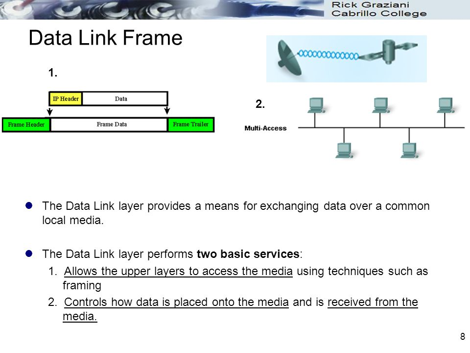 Data Link Frame 1. 2. The Data Link layer provides a means for exchanging data over a common local media.