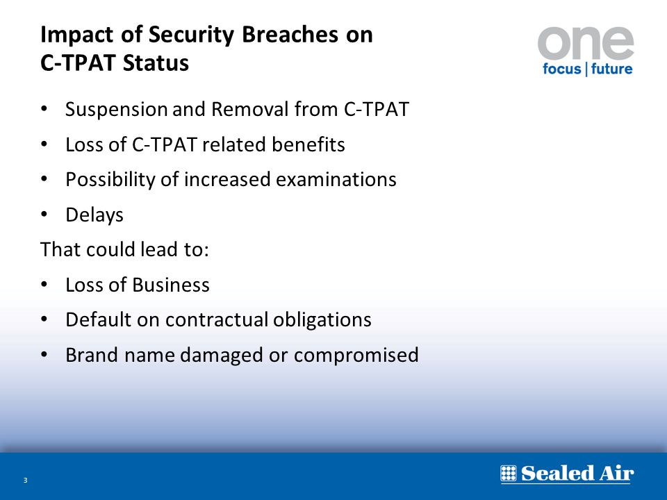 Impact of Security Breaches on C-TPAT Status