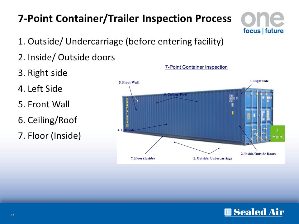 7-Point Container/Trailer Inspection Process