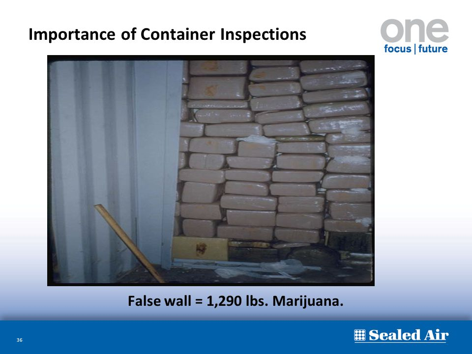 Importance of Container Inspections