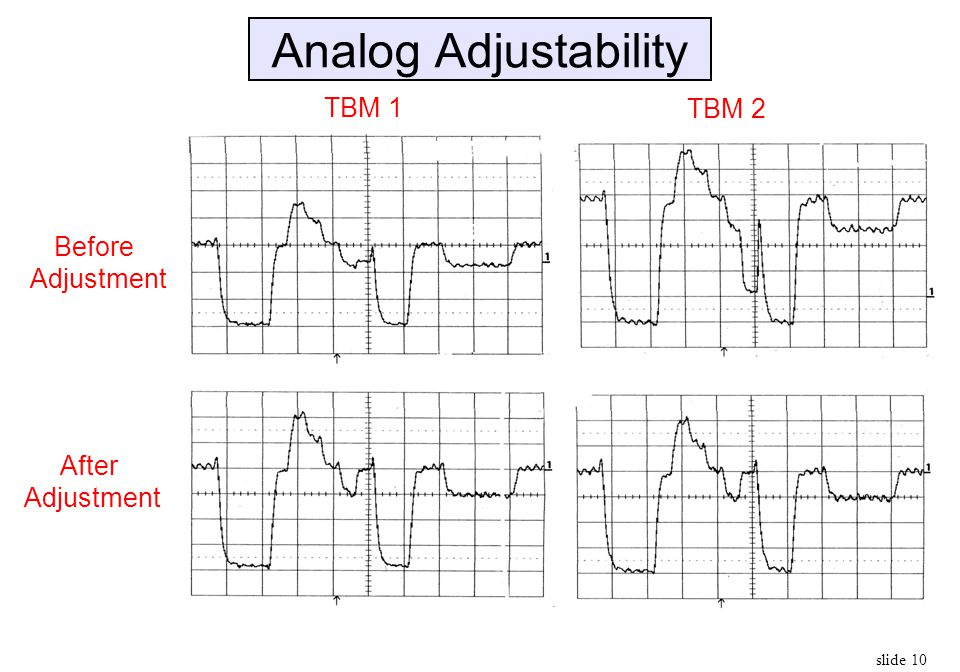 Analog Adjustability Before Adjustment After TBM 1 TBM 2