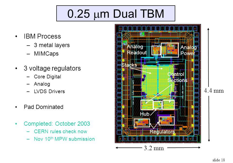 0.25 m Dual TBM IBM Process 3 voltage regulators 4.4 mm 3.2 mm