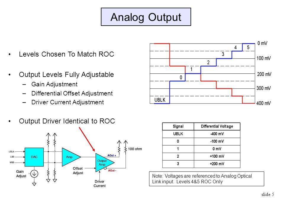 Analog Output Levels Chosen To Match ROC