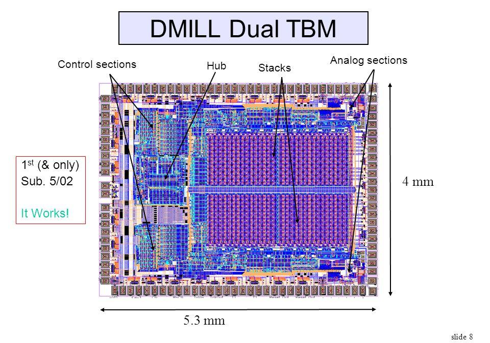 DMILL Dual TBM 4 mm 5.3 mm 1st (& only) Sub. 5/02 It Works!