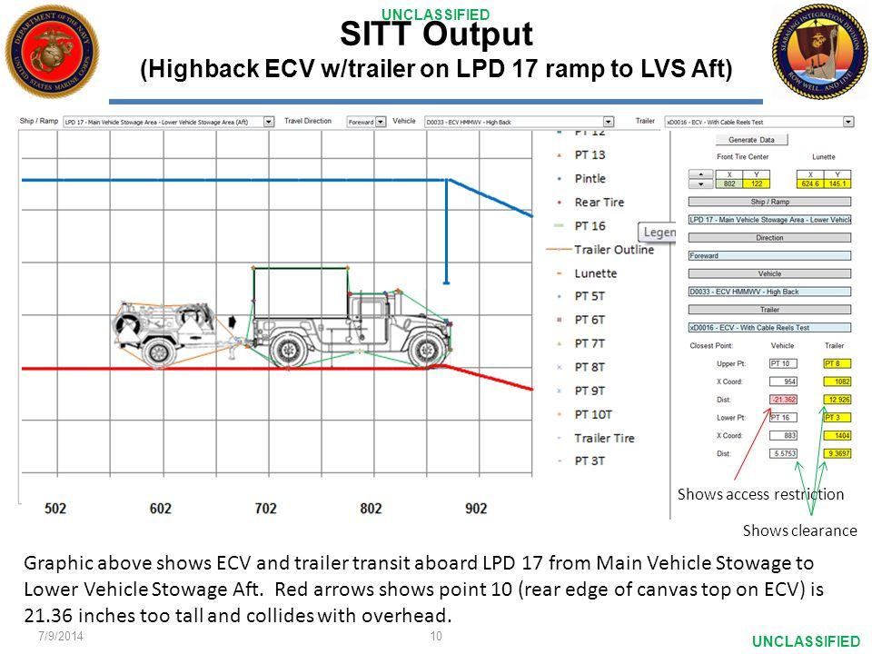 SITT Output (Highback ECV w/trailer on LPD 17 ramp to LVS Aft)