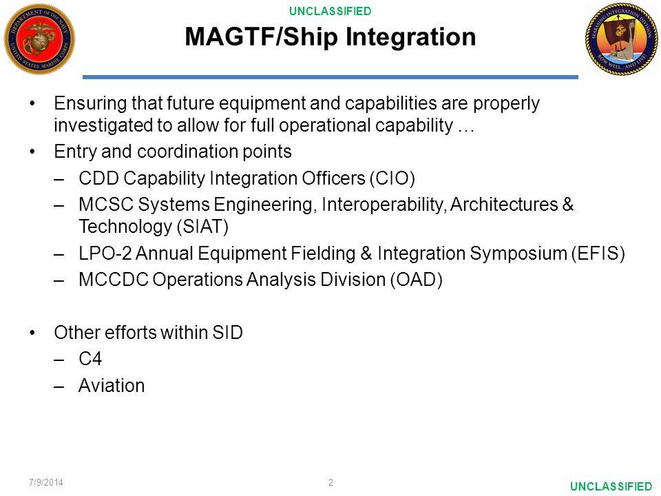 MAGTF/Ship Integration