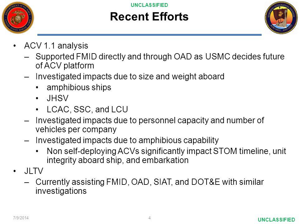 Recent Efforts ACV 1.1 analysis