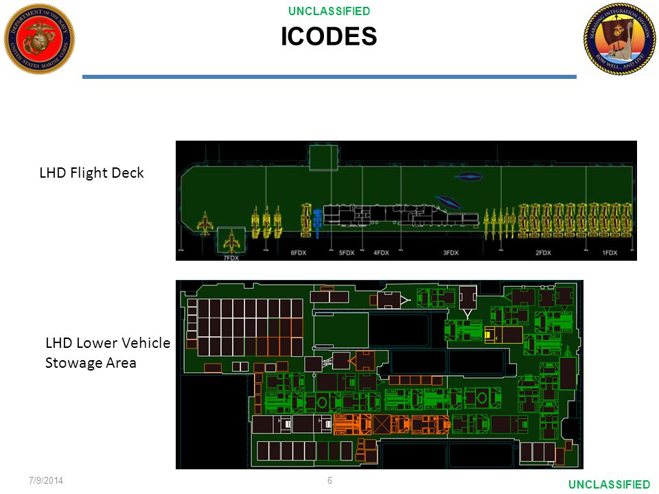 ICODES LHD Flight Deck LHD Lower Vehicle Stowage Area 7/9/2014