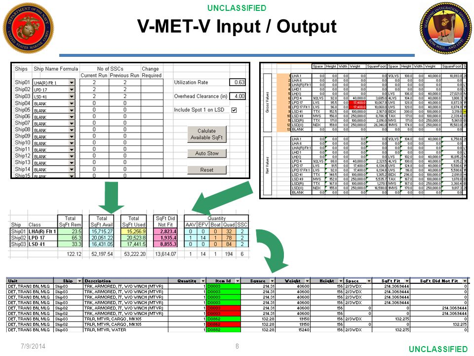 V-MET-V Input / Output Top left picture is the ship selection page and assignment of landing craft to amphibious shipping.