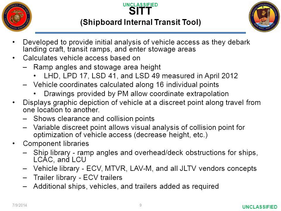 SITT (Shipboard Internal Transit Tool)
