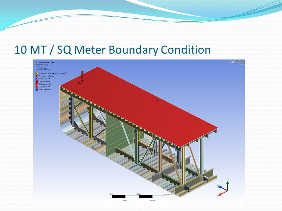 10 MT / SQ Meter Boundary Condition