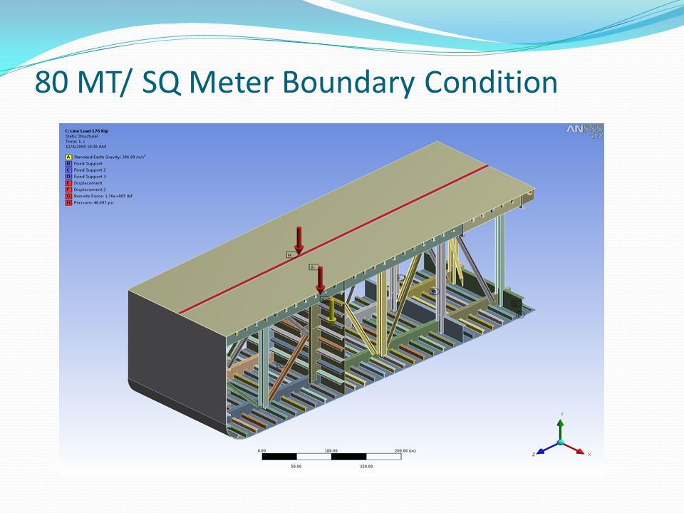 80 MT/ SQ Meter Boundary Condition