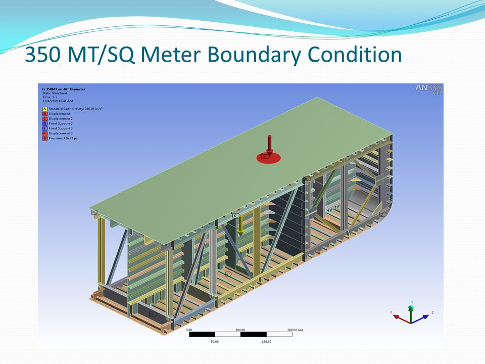 350 MT/SQ Meter Boundary Condition