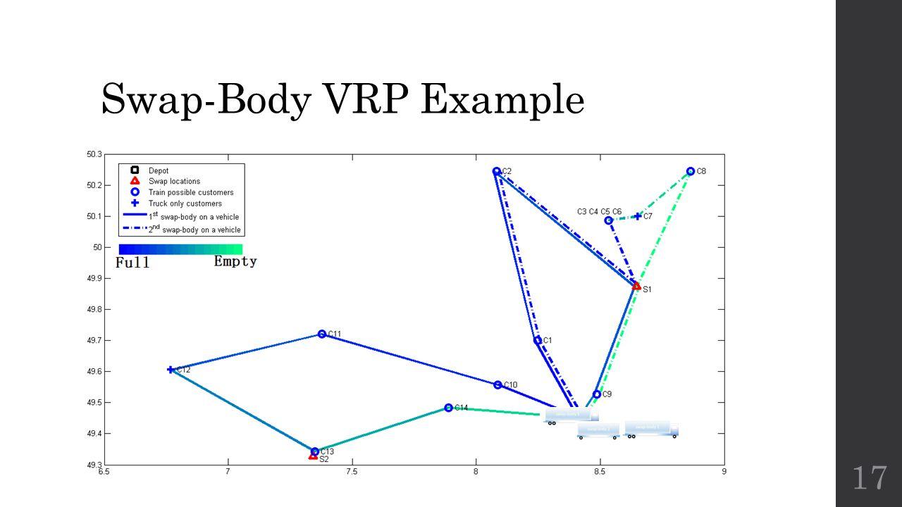 Swap-Body VRP Example