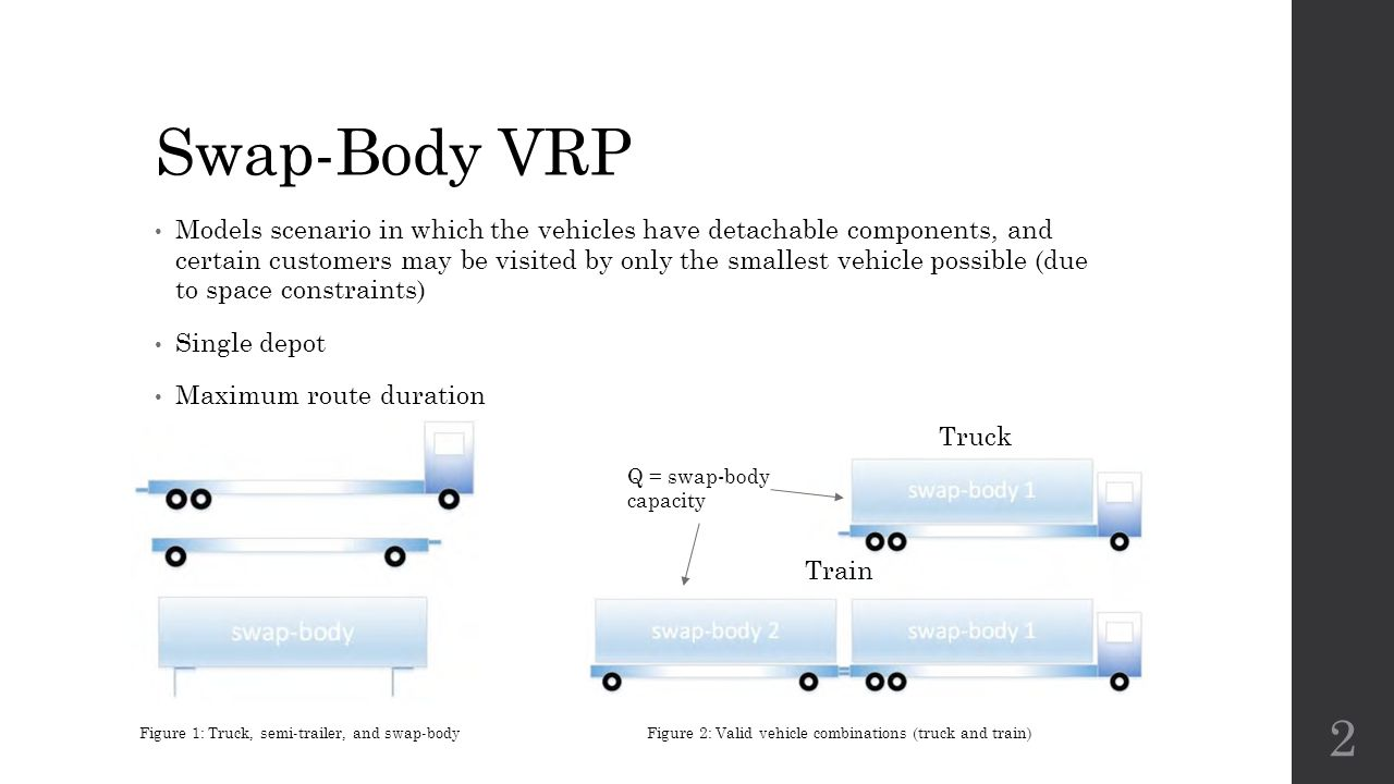 Swap-Body VRP
