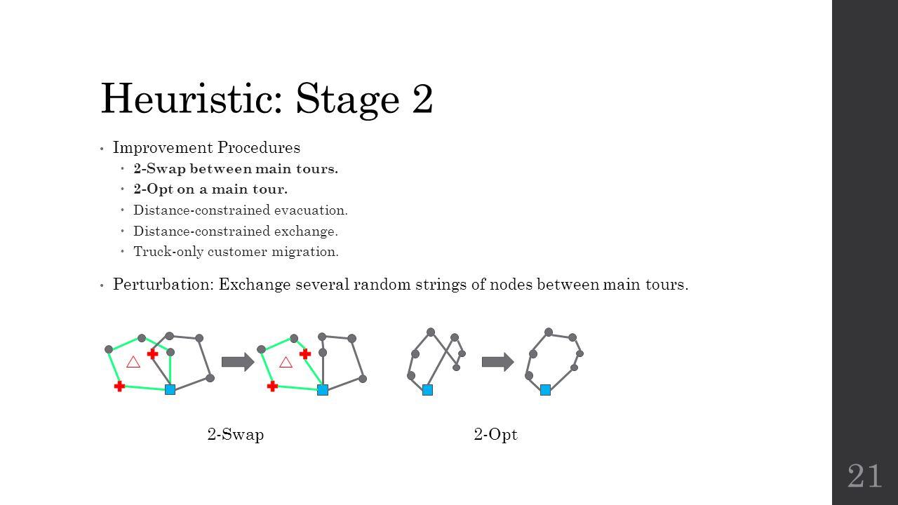 Heuristic: Stage 2 2-Swap 2-Opt Improvement Procedures