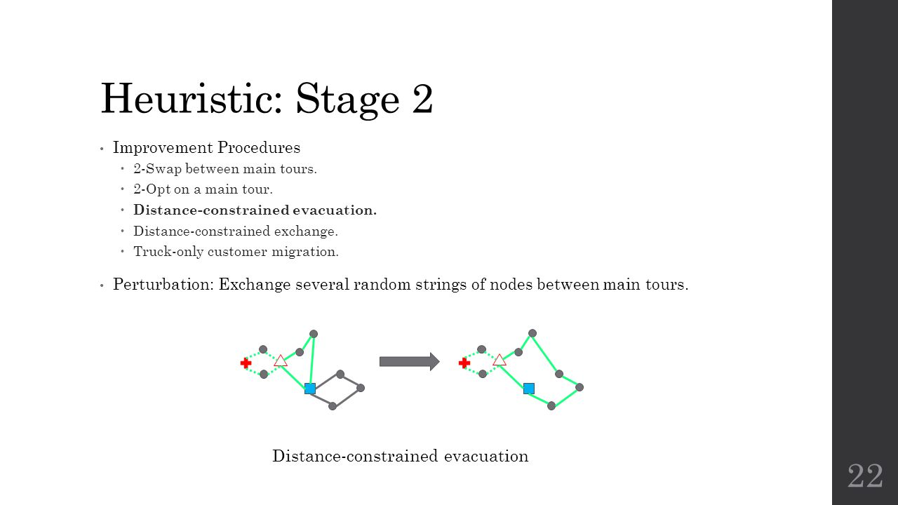 Heuristic: Stage 2 Distance-constrained evacuation