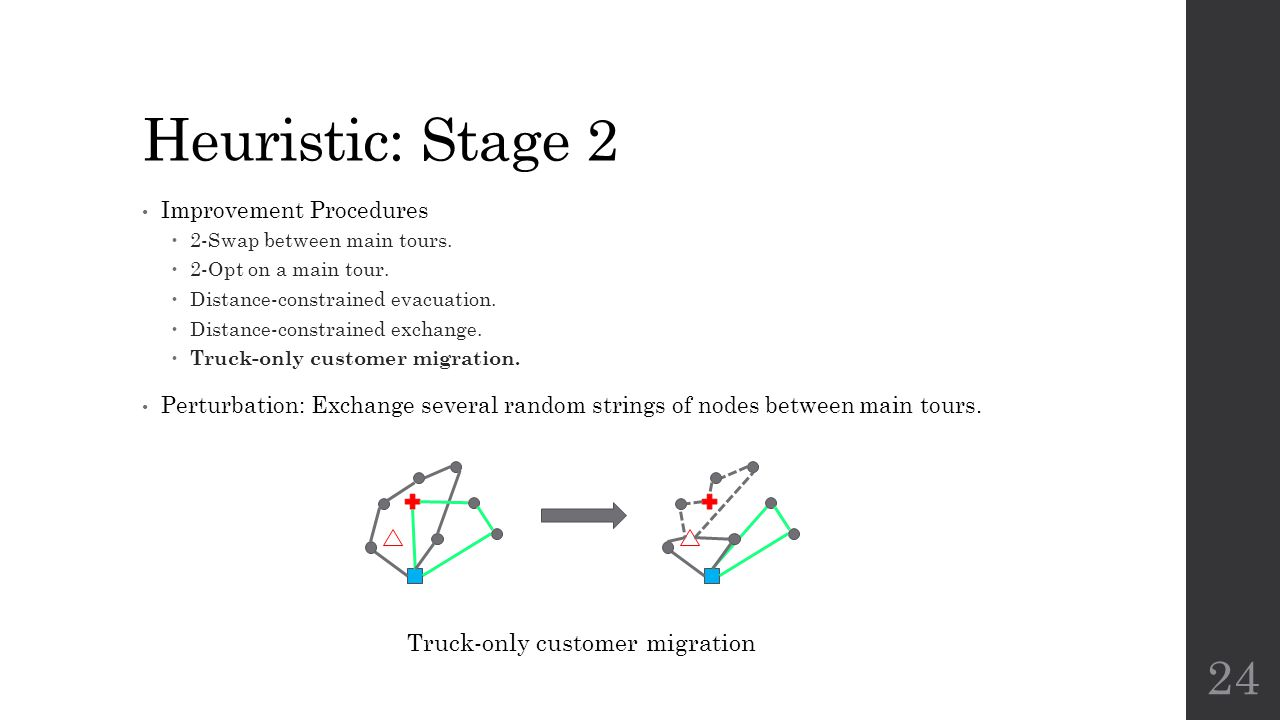 Heuristic: Stage 2 Truck-only customer migration