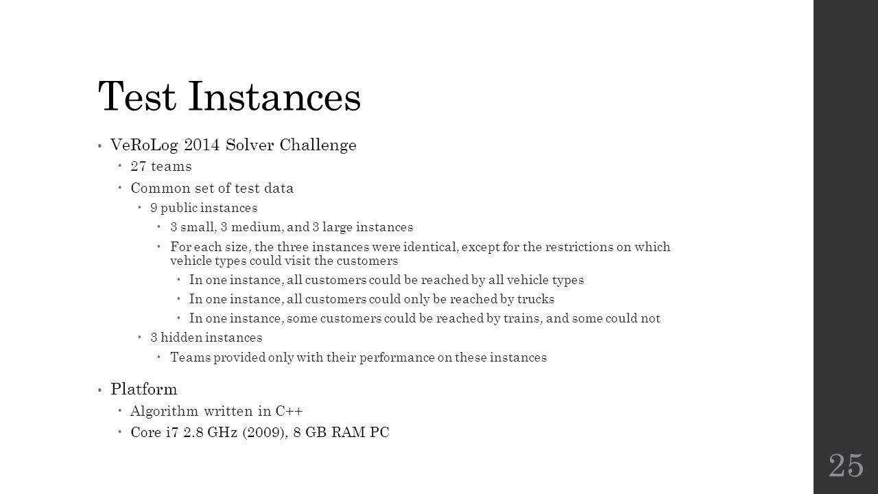 Test Instances VeRoLog 2014 Solver Challenge Platform 27 teams