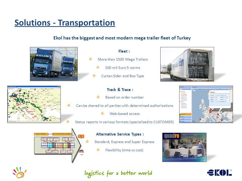 Solutions - Transportation