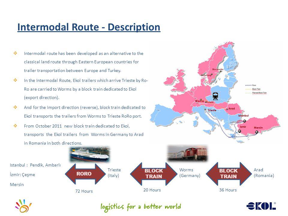 Intermodal Route - Description WSQ1WCVIC