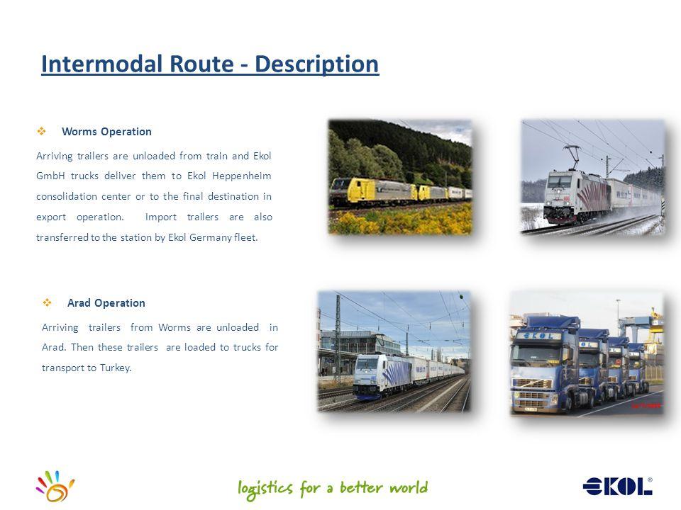 Intermodal Route - Description