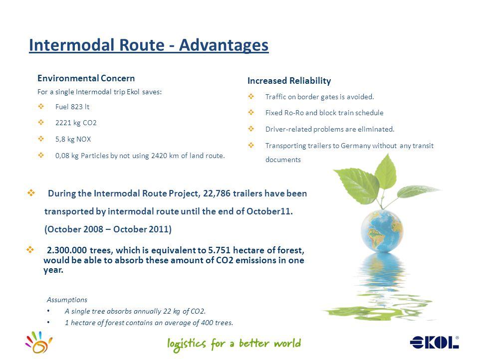 Intermodal Route - Advantages