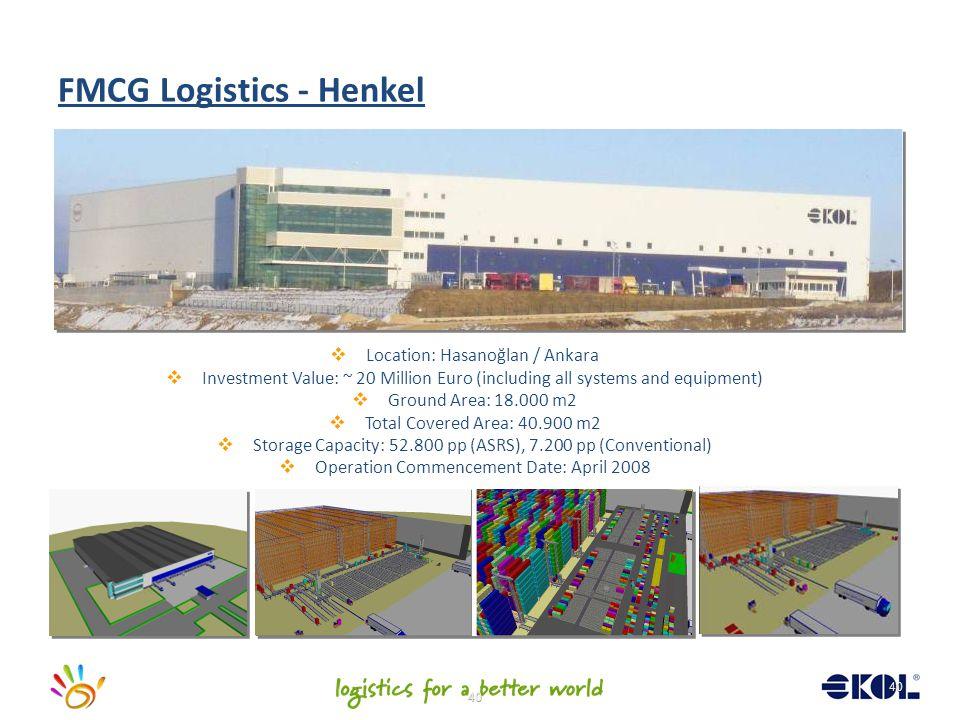 FMCG Logistics - Henkel